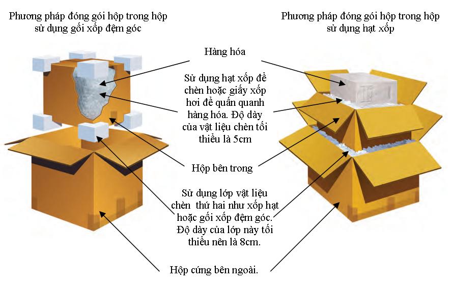 huong-dan-dong-goi-chuyen-phat-nhanh-hang-thuy-tinh1